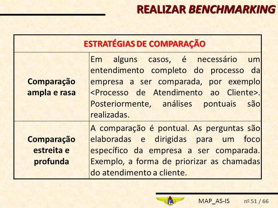 MAP_AS-IS n o 51 / 66 ESTRATÉGIAS DE COMPARAÇÃO Comparação ampla e rasa Em alguns casos, é necessário um entendimento completo do processo da empresa
