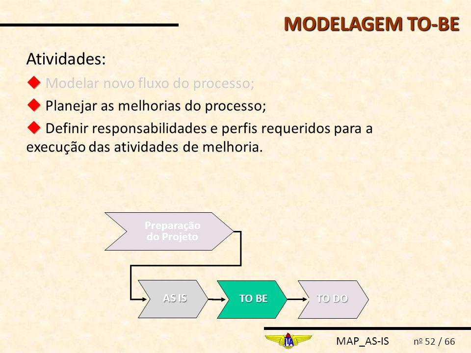 MAP_AS-IS n o 52 / 66 MODELAGEM TO-BE Atividades:   Modelar novo fluxo do processo;   Planejar as melhorias do processo;   Definir responsabilid