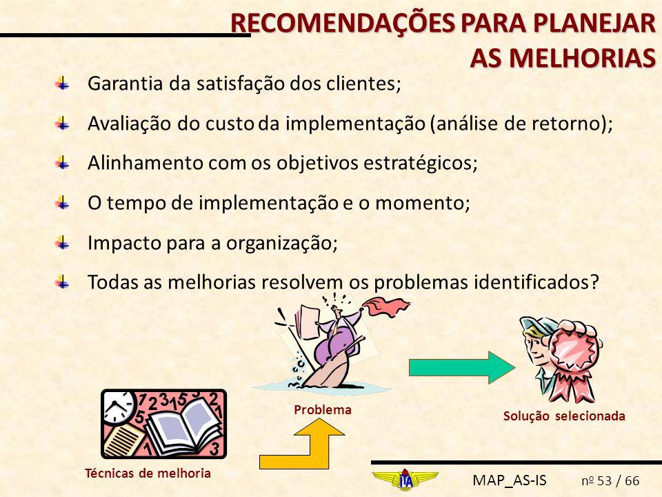 MAP_AS-IS n o 53 / 66 Garantia da satisfação dos clientes; Avaliação do custo da implementação (análise de retorno); Alinhamento com os objetivos estr
