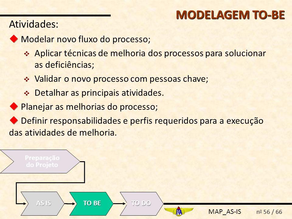 MAP_AS-IS n o 56 / 66 MODELAGEM TO-BE Atividades:   Modelar novo fluxo do processo;  Aplicar técnicas de melhoria dos processos para solucionar as