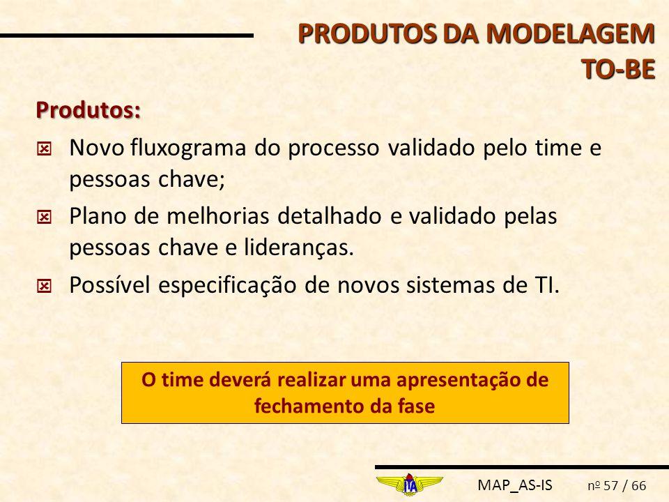 MAP_AS-IS n o 57 / 66 PRODUTOS DA MODELAGEM TO-BE Produtos:  Novo fluxograma do processo validado pelo time e pessoas chave;  Plano de melhorias det