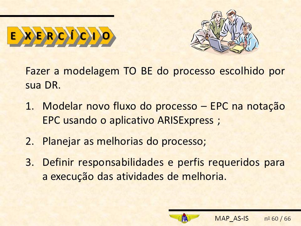 MAP_AS-IS n o 60 / 66 Fazer a modelagem TO BE do processo escolhido por sua DR. 1.Modelar novo fluxo do processo – EPC na notação EPC usando o aplicat