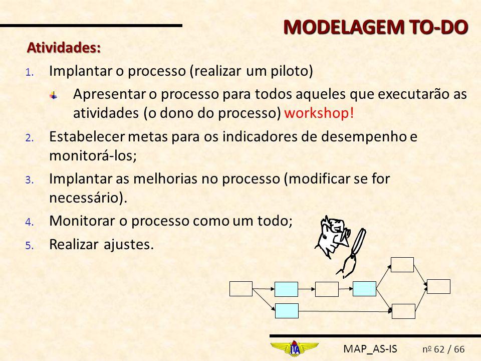 MAP_AS-IS n o 62 / 66 MODELAGEM TO-DO 1. Implantar o processo (realizar um piloto) Apresentar o processo para todos aqueles que executarão as atividad