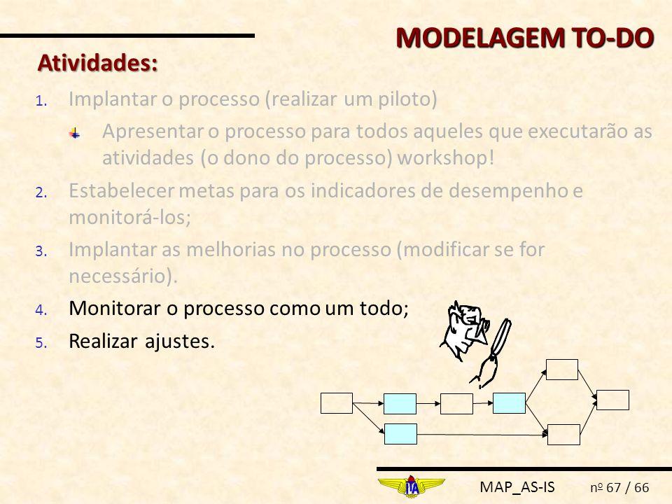 MAP_AS-IS n o 67 / 66 MODELAGEM TO-DO 1. Implantar o processo (realizar um piloto) Apresentar o processo para todos aqueles que executarão as atividad