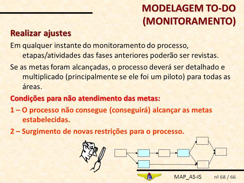 MAP_AS-IS n o 68 / 66 Realizar ajustes Em qualquer instante do monitoramento do processo, etapas/atividades das fases anteriores poderão ser revistas.