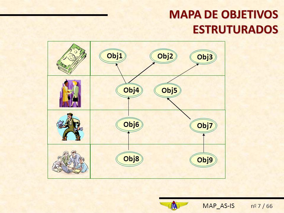 MAP_AS-IS n o 7 / 66 Obj3Obj1Obj2Obj4Obj5Obj7Obj6Obj9Obj8 MAPA DE OBJETIVOS ESTRUTURADOS