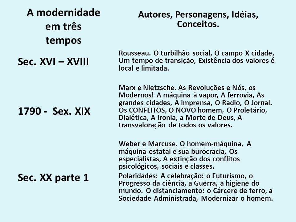 A modernidade em três tempos Autores, Personagens, Idéias, Conceitos. Rousseau. O turbilhão social, O campo X cidade, Um tempo de transição, Existênci