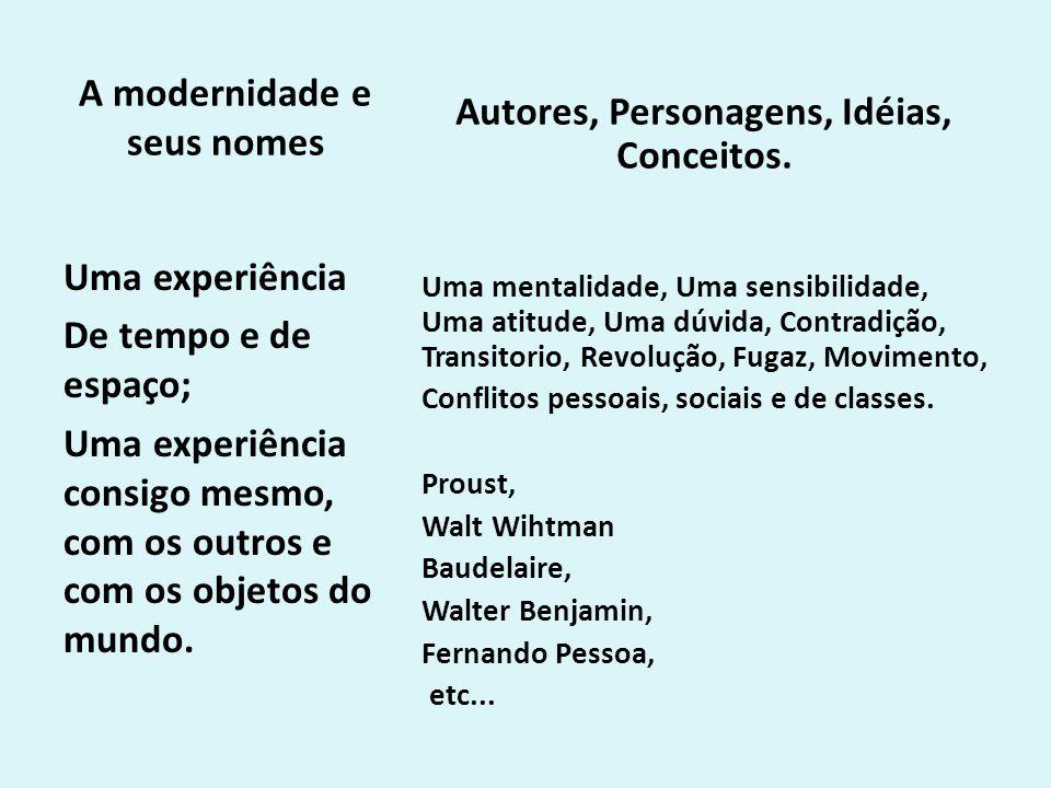 A modernidade e seus nomes Autores, Personagens, Idéias, Conceitos. Uma mentalidade, Uma sensibilidade, Uma atitude, Uma dúvida, Contradição, Transito