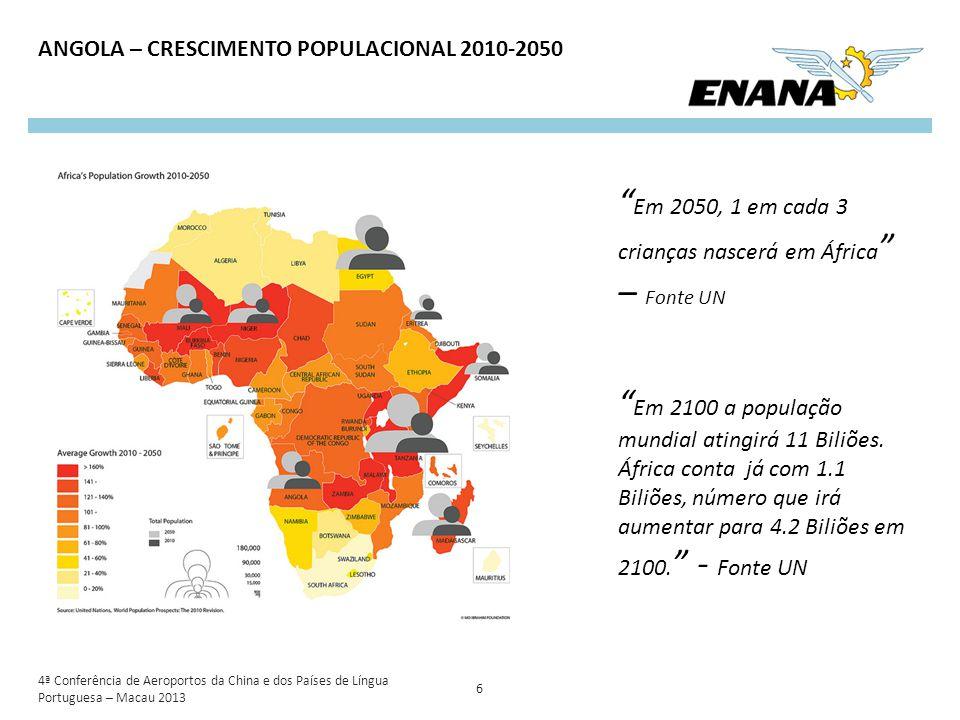 """ANGOLA – CRESCIMENTO POPULACIONAL 2010-2050 6 """" Em 2100 a população mundial atingirá 11 Biliões. África conta já com 1.1 Biliões, número que irá aumen"""