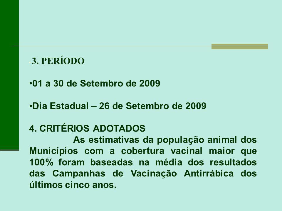 • 3. PERÍODO •01 a 30 de Setembro de 2009 •Dia Estadual – 26 de Setembro de 2009 4. CRITÉRIOS ADOTADOS As estimativas da população animal dos Municípi