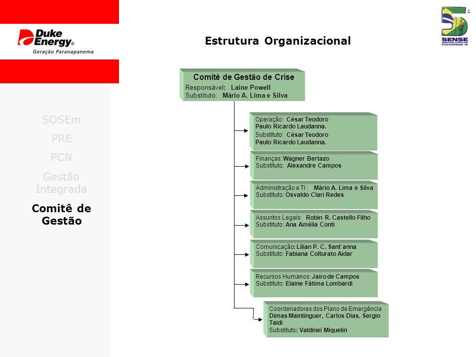 SOSEm PRE PCN Gestão Integrada Comitê de Gestão Estrutura Organizacional Comitê de Gestão de Crise Responsável: Laine Powell Substituto: Mário A.