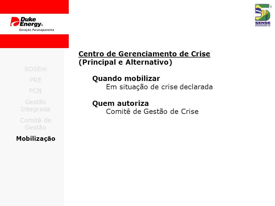 SOSEm PRE PCN Gestão Integrada Comitê de Gestão Mobilização Centro de Gerenciamento de Crise (Principal e Alternativo) Quando mobilizar Em situação de crise declarada Quem autoriza Comitê de Gestão de Crise