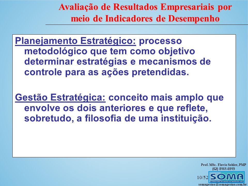 Prof. MSc. Flavio Sohler, PMP (62) 8161-6919 Avaliação de Resultados Empresariais por meio de Indicadores de Desempenho somagestao@somagestao.com.br 9