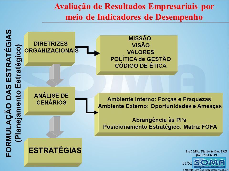 Prof. MSc. Flavio Sohler, PMP (62) 8161-6919 Avaliação de Resultados Empresariais por meio de Indicadores de Desempenho somagestao@somagestao.com.br 1