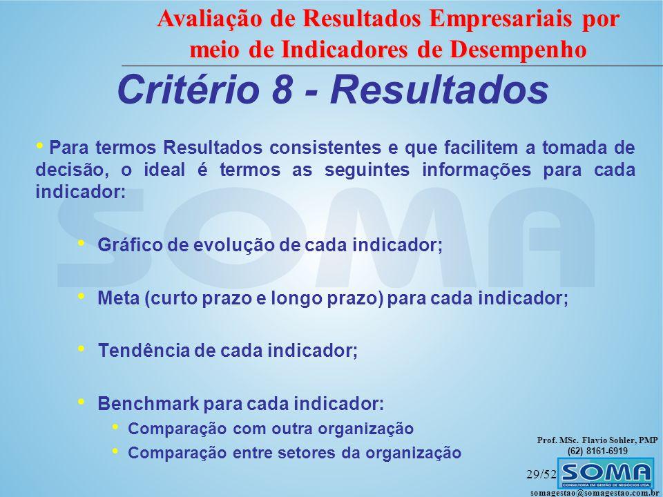 Prof. MSc. Flavio Sohler, PMP (62) 8161-6919 Avaliação de Resultados Empresariais por meio de Indicadores de Desempenho somagestao@somagestao.com.br 2