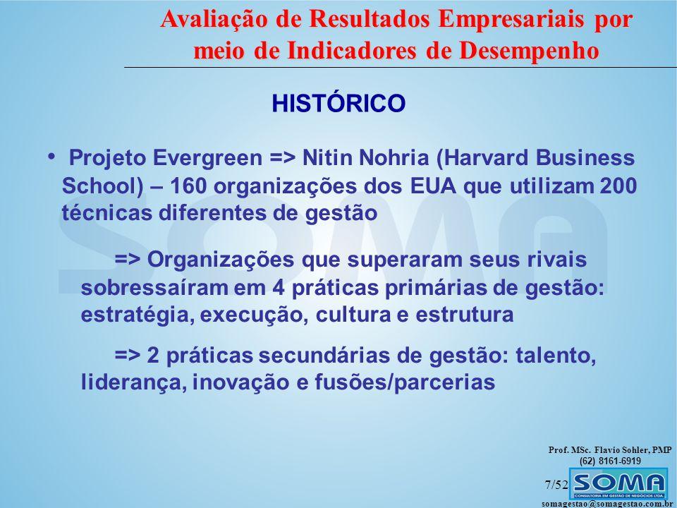 Prof. MSc. Flavio Sohler, PMP (62) 8161-6919 Avaliação de Resultados Empresariais por meio de Indicadores de Desempenho somagestao@somagestao.com.br 6