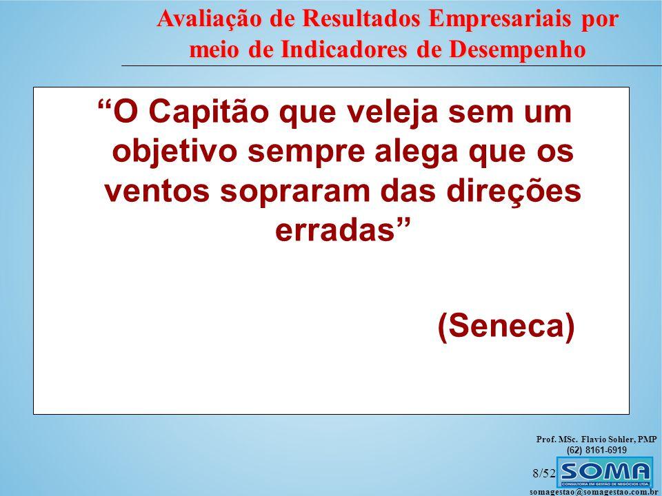 Prof. MSc. Flavio Sohler, PMP (62) 8161-6919 Avaliação de Resultados Empresariais por meio de Indicadores de Desempenho somagestao@somagestao.com.br 7