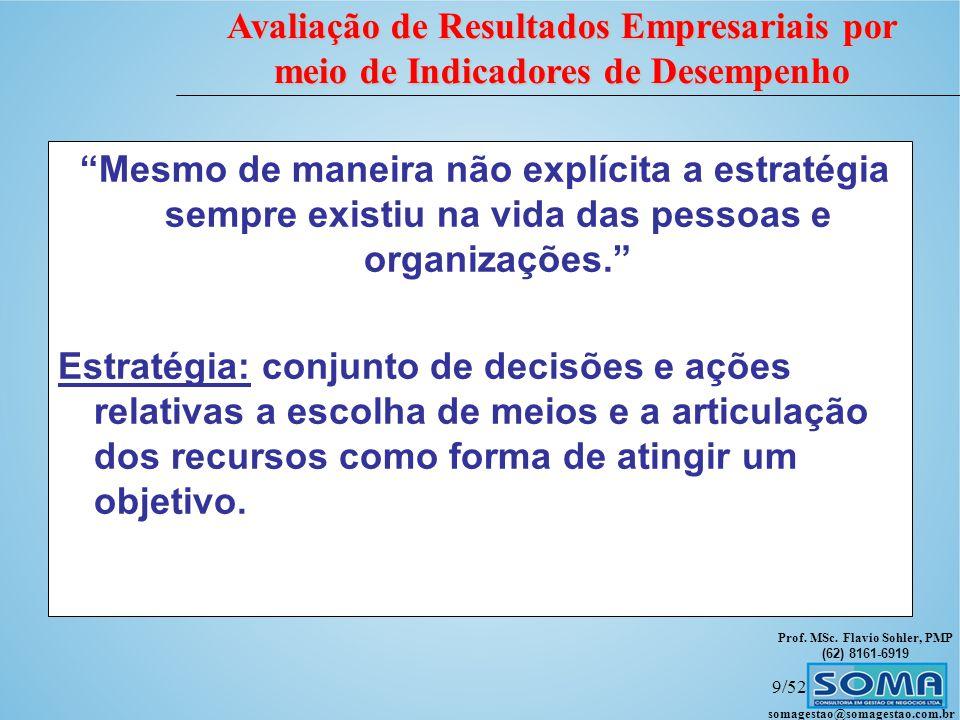 Prof. MSc. Flavio Sohler, PMP (62) 8161-6919 Avaliação de Resultados Empresariais por meio de Indicadores de Desempenho somagestao@somagestao.com.br 8