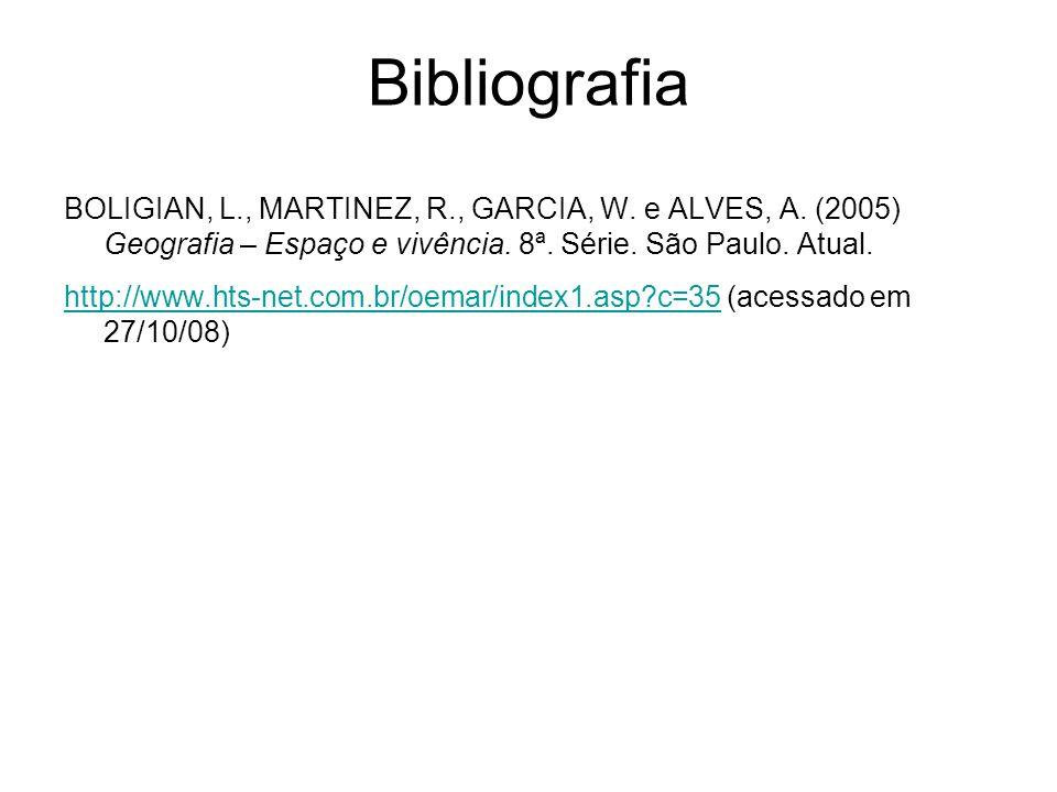 Bibliografia BOLIGIAN, L., MARTINEZ, R., GARCIA, W. e ALVES, A. (2005) Geografia – Espaço e vivência. 8ª. Série. São Paulo. Atual. http://www.hts-net.
