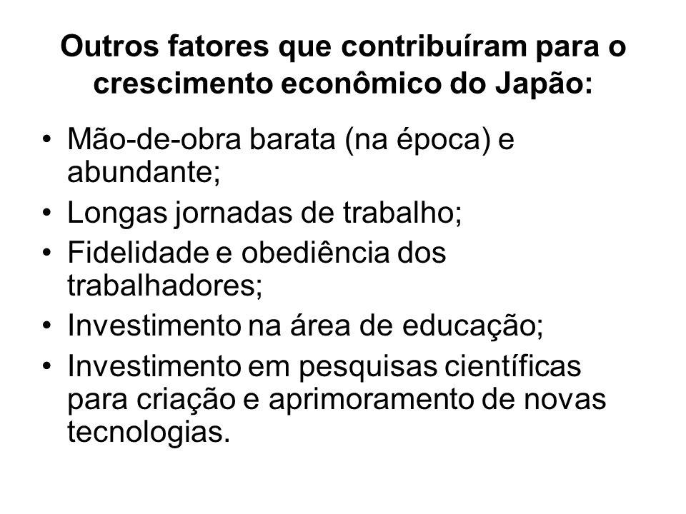 Outros fatores que contribuíram para o crescimento econômico do Japão: •Mão-de-obra barata (na época) e abundante; •Longas jornadas de trabalho; •Fide