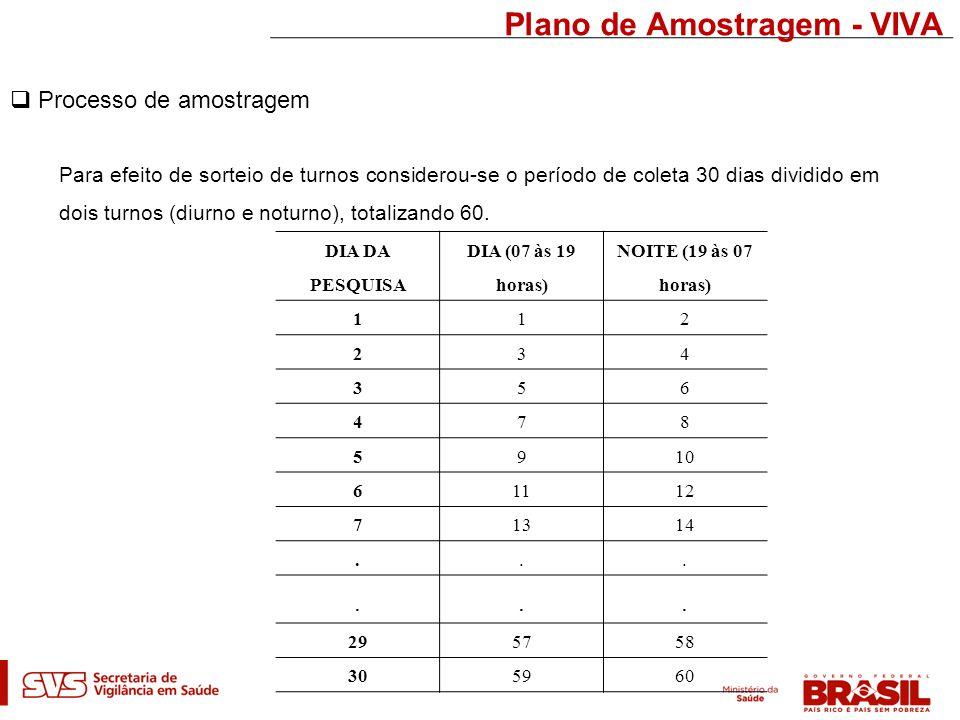 Plano de Amostragem - VIVA  Processo de amostragem Para efeito de sorteio de turnos considerou-se o período de coleta 30 dias dividido em dois turnos (diurno e noturno), totalizando 60.