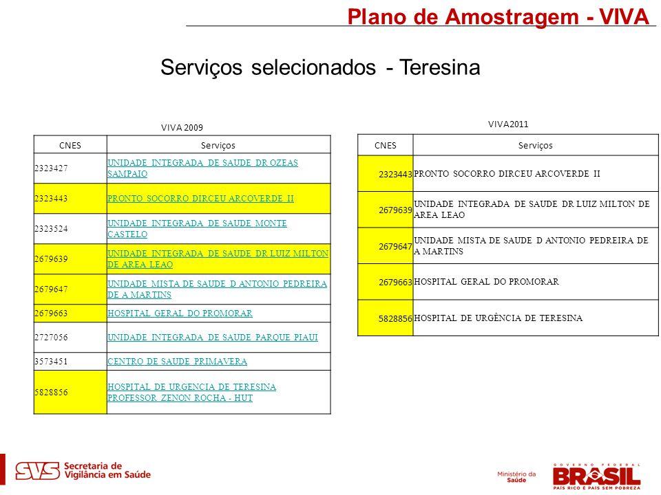 Plano de Amostragem - VIVA Serviços selecionados - Teresina VIVA 2009 CNESServiços 2323427 UNIDADE INTEGRADA DE SAUDE DR OZEAS SAMPAIO 2323443PRONTO SOCORRO DIRCEU ARCOVERDE II 2323524 UNIDADE INTEGRADA DE SAUDE MONTE CASTELO 2679639 UNIDADE INTEGRADA DE SAUDE DR LUIZ MILTON DE AREA LEAO 2679647 UNIDADE MISTA DE SAUDE D ANTONIO PEDREIRA DE A MARTINS 2679663HOSPITAL GERAL DO PROMORAR 2727056UNIDADE INTEGRADA DE SAUDE PARQUE PIAUI 3573451CENTRO DE SAUDE PRIMAVERA 5828856 HOSPITAL DE URGENCIA DE TERESINA PROFESSOR ZENON ROCHA - HUT VIVA2011 CNESServiços 2323443 PRONTO SOCORRO DIRCEU ARCOVERDE II 2679639 UNIDADE INTEGRADA DE SAUDE DR LUIZ MILTON DE AREA LEAO 2679647 UNIDADE MISTA DE SAUDE D ANTONIO PEDREIRA DE A MARTINS 2679663 HOSPITAL GERAL DO PROMORAR 5828856 HOSPITAL DE URGÊNCIA DE TERESINA