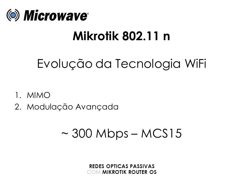 Mikrotik 802.11 n Evolução da Tecnologia WiFi 1.MIMO 2.Modulação Avançada ~ 300 Mbps – MCS15 REDES OPTICAS PASSIVAS COM MIKROTIK ROUTER OS