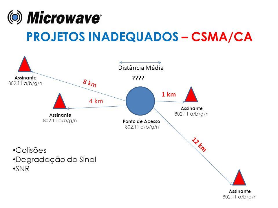 PROJETOS INADEQUADOS – CSMA/CA Ponto de Acesso 802.11 a/b/g/n Assinante 802.11 a/b/g/n Assinante 802.11 a/b/g/n Assinante 802.11 a/b/g/n Assinante 802