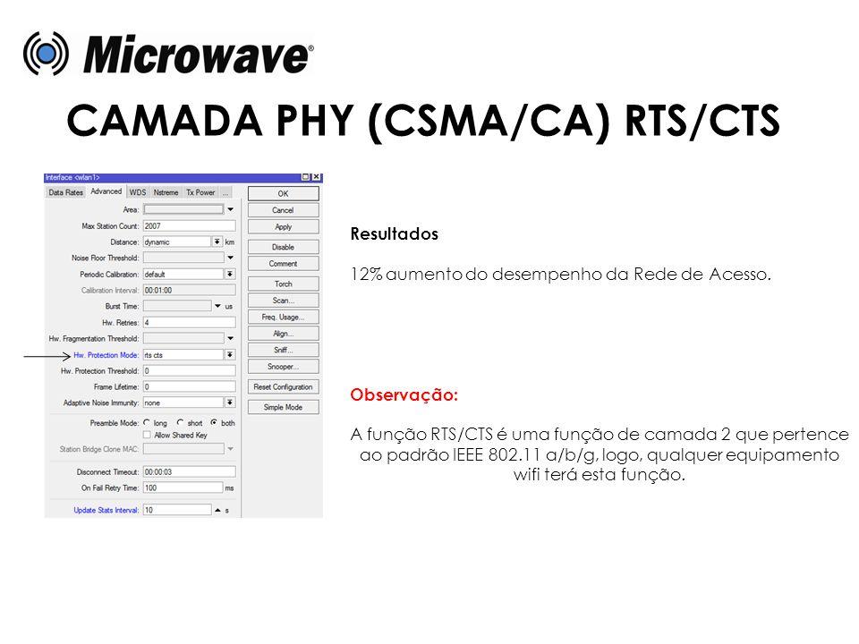 CAMADA PHY (CSMA/CA) RTS/CTS Resultados 12% aumento do desempenho da Rede de Acesso. Observação: A função RTS/CTS é uma função de camada 2 que pertenc