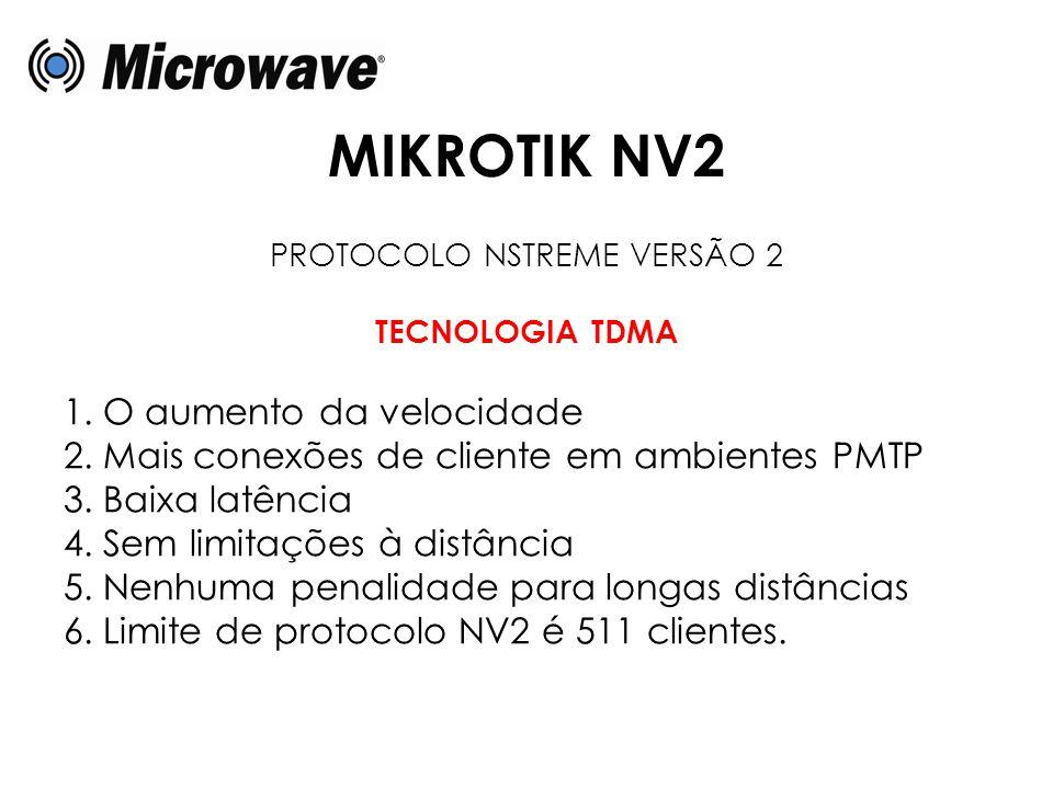 MIKROTIK NV2 PROTOCOLO NSTREME VERSÃO 2 TECNOLOGIA TDMA 1.O aumento da velocidade 2.Mais conexões de cliente em ambientes PMTP 3.Baixa latência 4.Sem