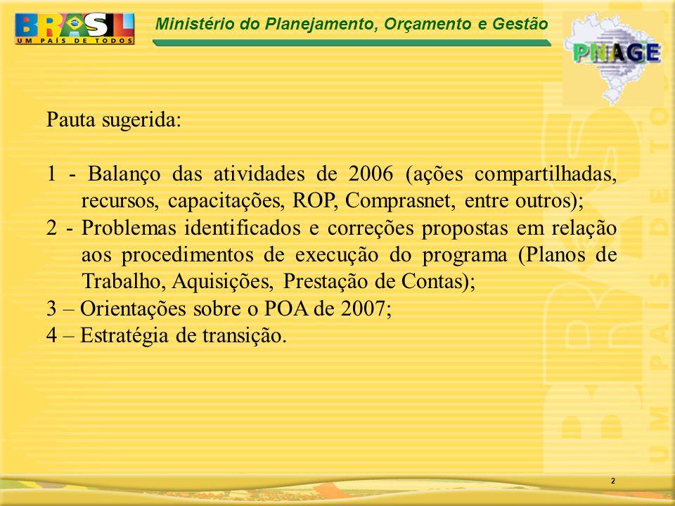 Ministério do Planejamento, Orçamento e Gestão 2 Pauta sugerida: 1 - Balanço das atividades de 2006 (ações compartilhadas, recursos, capacitações, ROP, Comprasnet, entre outros); 2 - Problemas identificados e correções propostas em relação aos procedimentos de execução do programa (Planos de Trabalho, Aquisições, Prestação de Contas); 3 – Orientações sobre o POA de 2007; 4 – Estratégia de transição.