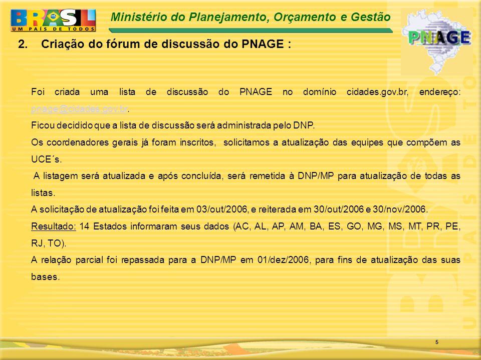 Ministério do Planejamento, Orçamento e Gestão 5 Foi criada uma lista de discussão do PNAGE no domínio cidades.gov.br, endereço: pnage@cidades.gov.br.
