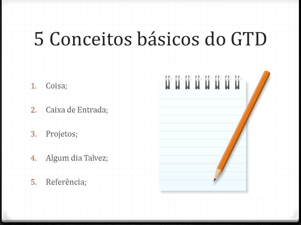 5 Conceitos básicos do GTD 1. Coisa; 2. Caixa de Entrada; 3. Projetos; 4. Algum dia Talvez; 5. Referência;