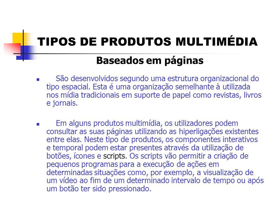 TIPOS DE PRODUTOS MULTIMÉDIA Baseados no tempo  São desenvolvidos segundo uma estrutura organizacional assente no tempo.
