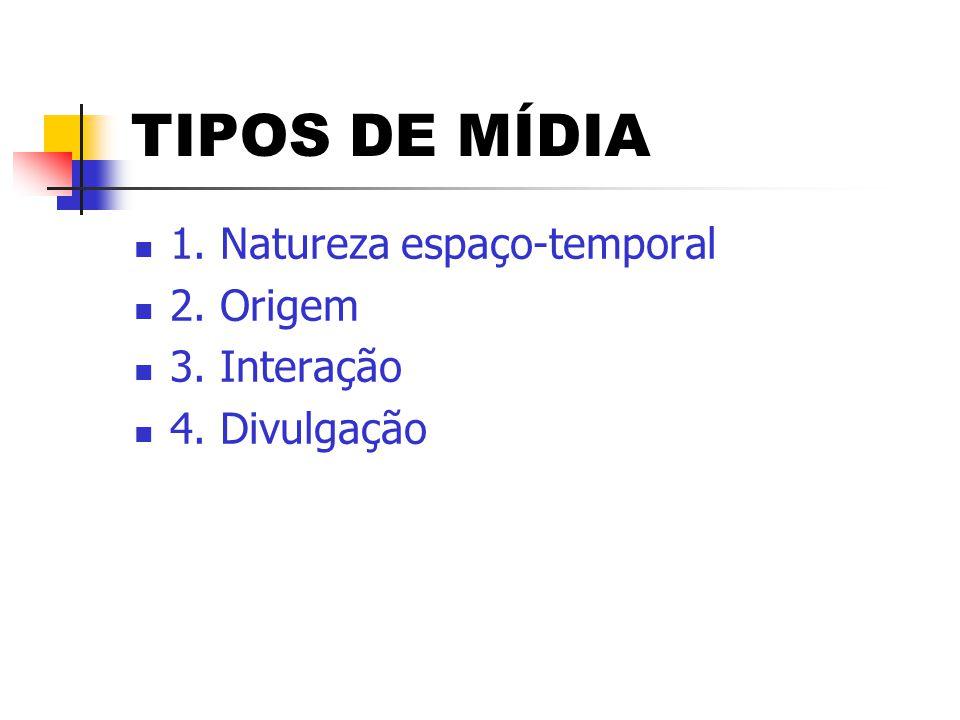 TIPOS DE MÍDIA  1. Natureza espaço-temporal  2. Origem  3. Interação  4. Divulgação