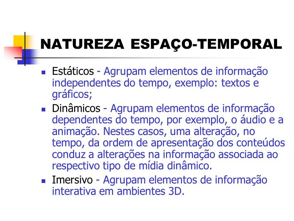 NATUREZA ESPAÇO-TEMPORAL  Estáticos - Agrupam elementos de informação independentes do tempo, exemplo: textos e gráficos;  Dinâmicos - Agrupam eleme