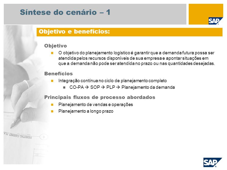 Síntese do cenário – 2 Necessário  SAP enhancement package 4 para SAP ERP 6.0 Funções da empresa envolvidas nos fluxos do processo  Planejador estratégico Aplicativos SAP necessários: