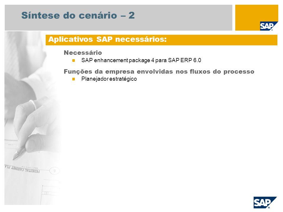 Síntese do cenário – 2 Necessário  SAP enhancement package 4 para SAP ERP 6.0 Funções da empresa envolvidas nos fluxos do processo  Planejador estra