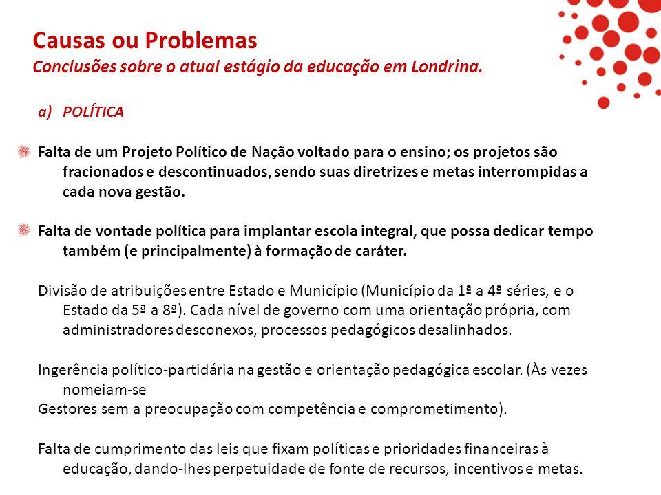 Causas ou Problemas Conclusões sobre o atual estágio da educação em Londrina. a)POLÍTICA Falta de um Projeto Político de Nação voltado para o ensino;