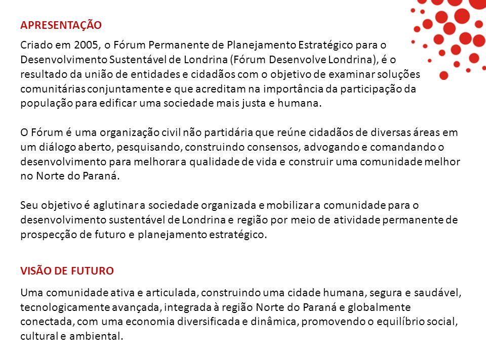 Criado em 2005, o Fórum Permanente de Planejamento Estratégico para o Desenvolvimento Sustentável de Londrina (Fórum Desenvolve Londrina), é o resulta