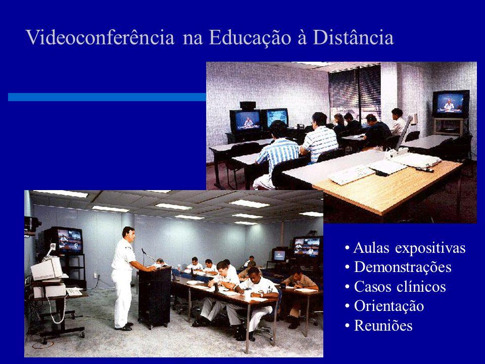 Aplicações da Videoconferência  Segunda opinião médica/retaguarda  Atendimento de emergência  Discussão de casos clínicos  Avaliação para referência de pacientes  Congressos virtuais  Educação a distância  Entrevistas e defesas de tese