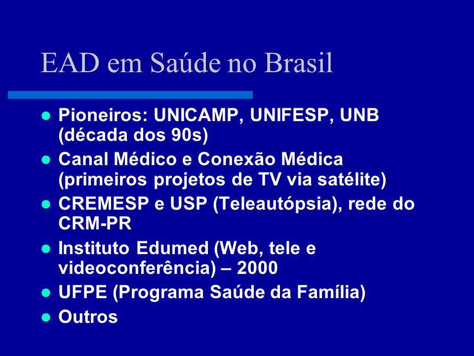 Videoconferência na Educação à Distância • Aulas expositivas • Demonstrações • Casos clínicos • Orientação • Reuniões