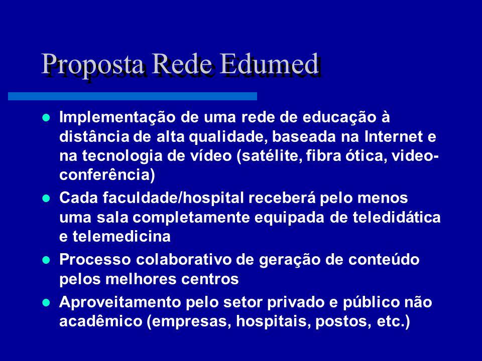 EAD em Saúde no Brasil  Pioneiros: UNICAMP, UNIFESP, UNB (década dos 90s)  Canal Médico e Conexão Médica (primeiros projetos de TV via satélite)  CREMESP e USP (Teleautópsia), rede do CRM-PR  Instituto Edumed (Web, tele e videoconferência) – 2000  UFPE (Programa Saúde da Família)  Outros