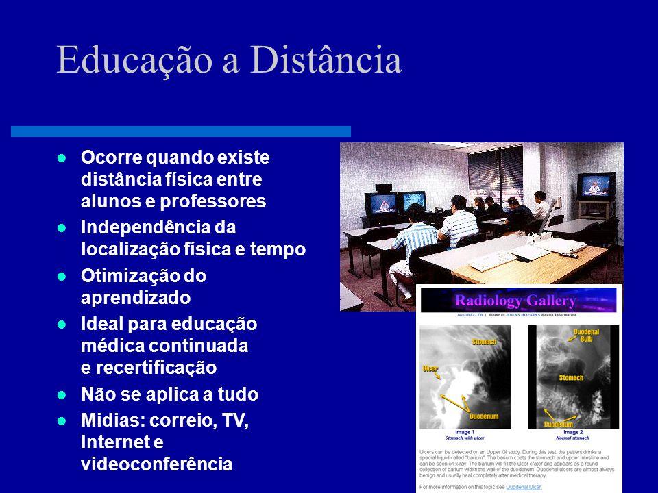 O Problema  Oferecer educação continuada certificada, de qualidade e de baixo custo, para 300 mil médicos brasileiros  Estudo Edumed-CFM (2001) – 89% dos médicos estão nas 160 maiores cidades, 11% estão em 2.600 cidades, mais de 1.000 municipios não têm médico  A melhor forma de educação é interativa, por tele- e videoconferência, suplementada pela Web  Alto custo, baixa disponibilidade