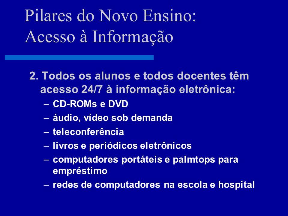 Pilares do Novo Ensino: Tecnologias da Informação 1.