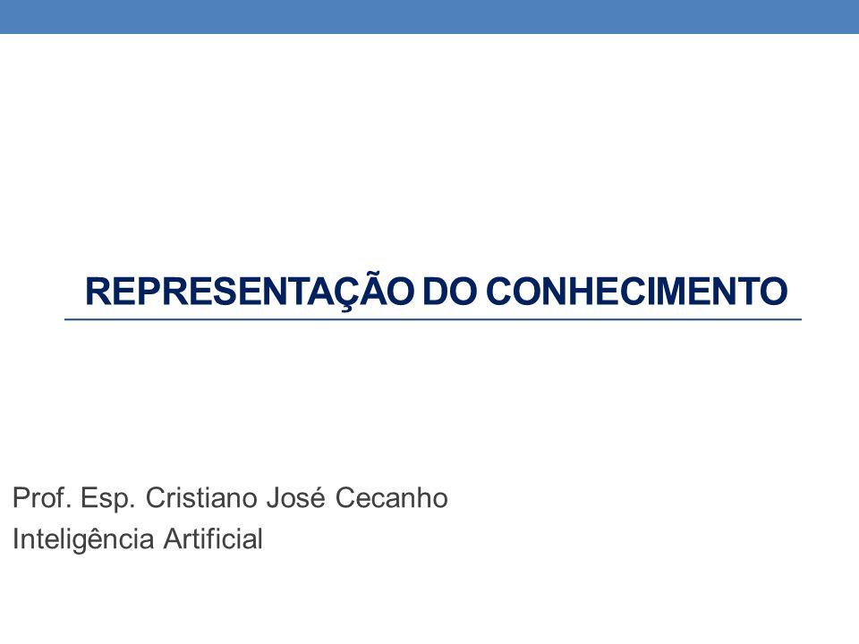 REPRESENTAÇÃO DO CONHECIMENTO Prof. Esp. Cristiano José Cecanho Inteligência Artificial