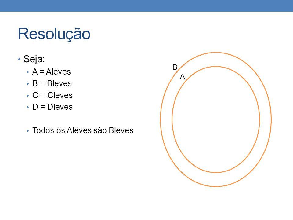 Resolução • Seja: • A = Aleves • B = Bleves • C = Cleves • D = Dleves • Todos os Aleves são Bleves B A
