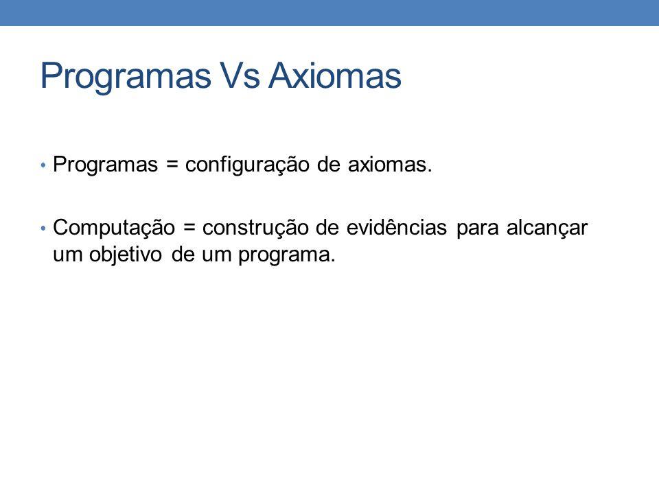 Programas Vs Axiomas • Programas = configuração de axiomas. • Computação = construção de evidências para alcançar um objetivo de um programa.