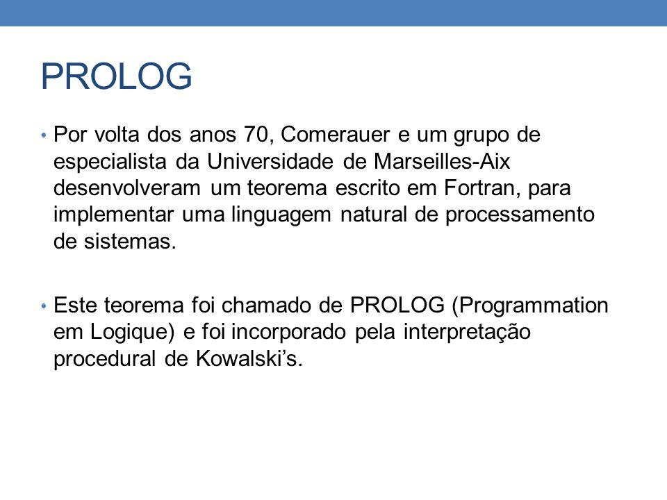 PROLOG • Por volta dos anos 70, Comerauer e um grupo de especialista da Universidade de Marseilles-Aix desenvolveram um teorema escrito em Fortran, pa
