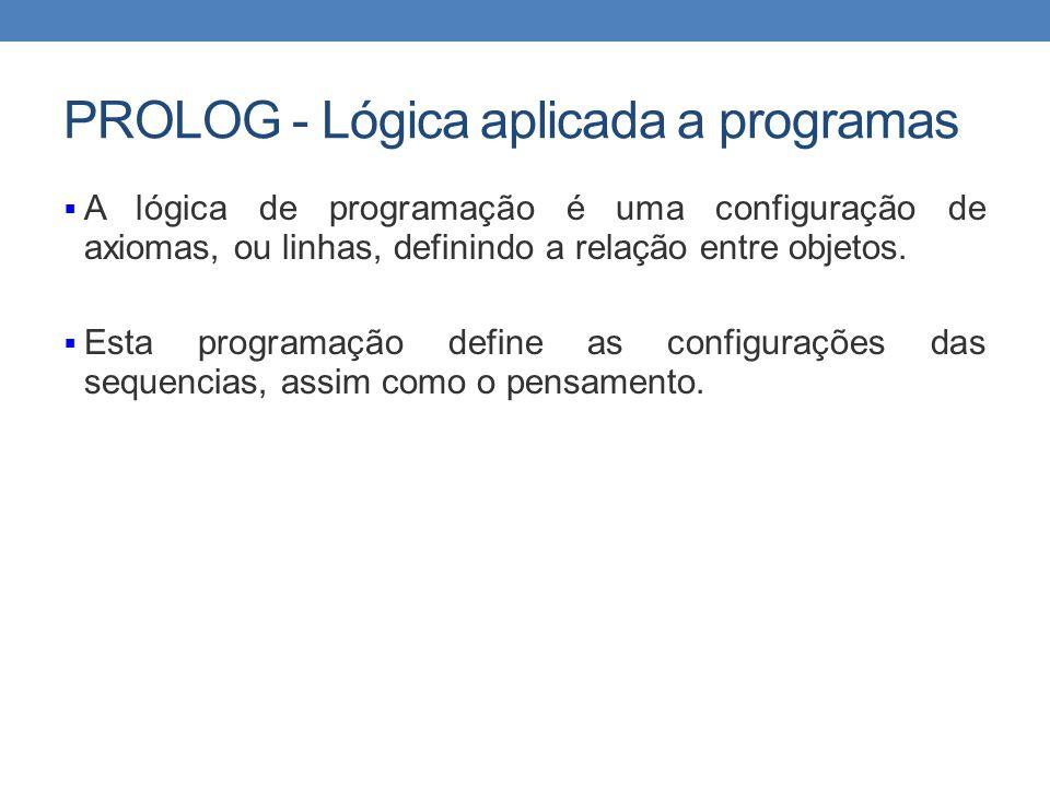 PROLOG - Lógica aplicada a programas  A lógica de programação é uma configuração de axiomas, ou linhas, definindo a relação entre objetos.  Esta pro